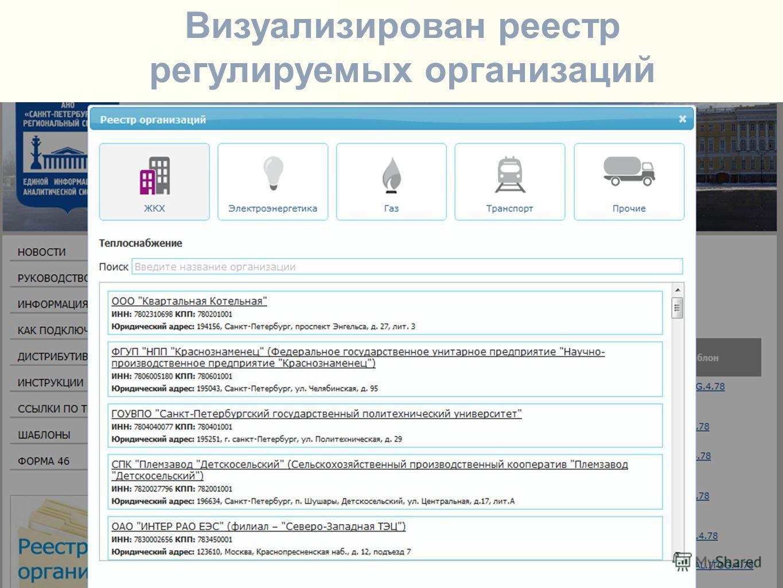 Визуализирован реестр регулируемых организаций