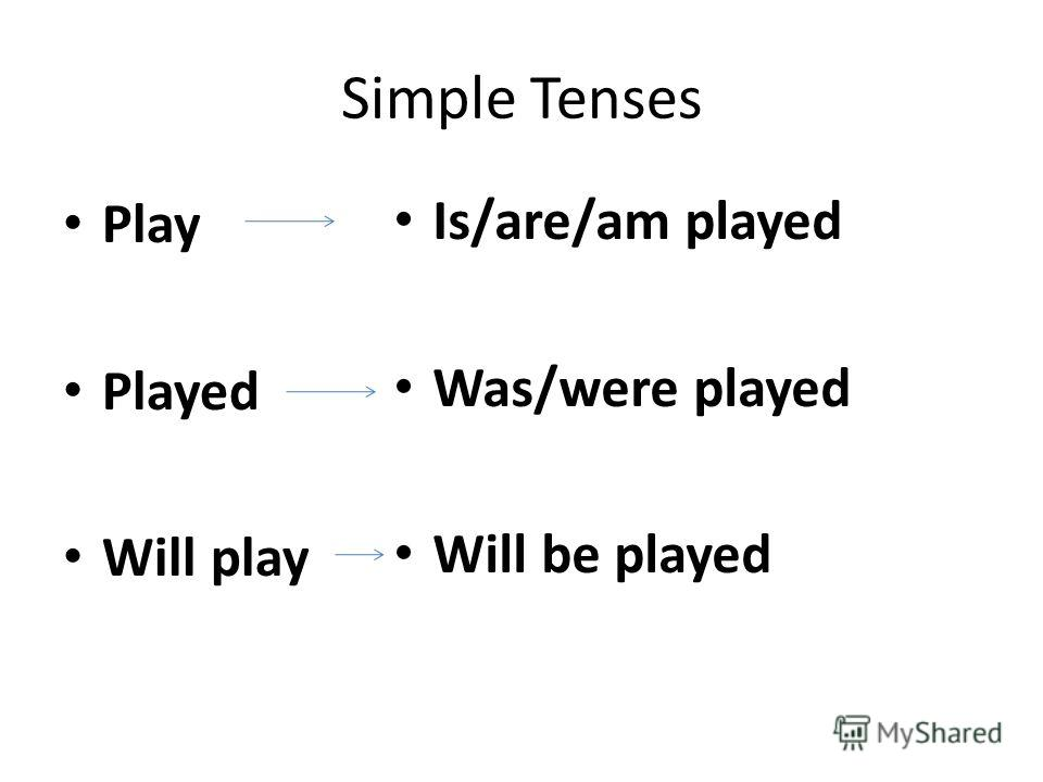 Simple Tenses Play Played Will play Is/are/am played Was/were played Will be played