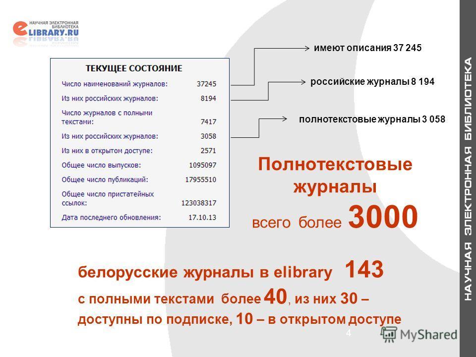 Основные проекты 3 Российский индекс научного цитирования аналитическая система Science Index Полнотекстовый контент