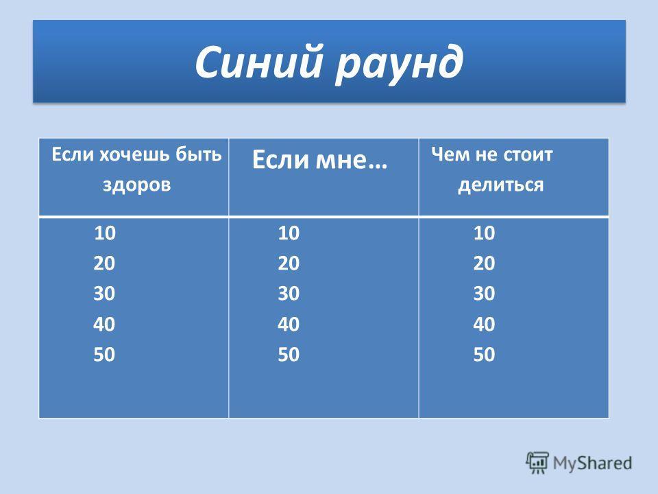 Синий раунд Если хочешь быть здоров Если мне… Чем не стоит делиться 10 20 30 40 50 10 20 30 40 50 10 20 30 40 50