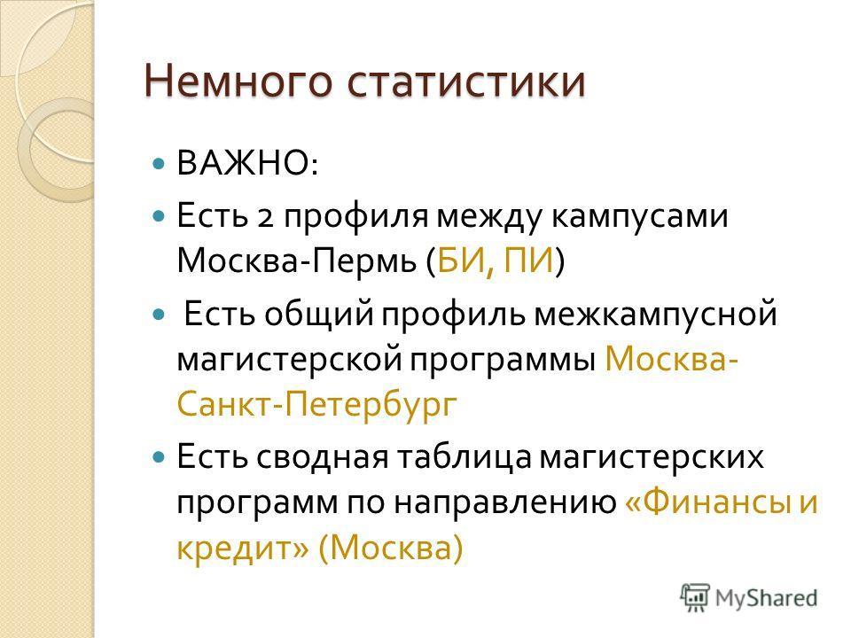 Немного статистики ВАЖНО : Есть 2 профиля между кампусами Москва - Пермь ( БИ, ПИ ) Есть общий профиль межкампусной магистерской программы Москва - Санкт - Петербург Есть сводная таблица магистерских программ по направлению « Финансы и кредит » ( Мос