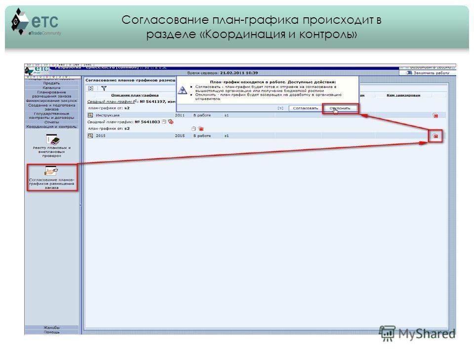 Согласование план-графика происходит в разделе «Координация и контроль»