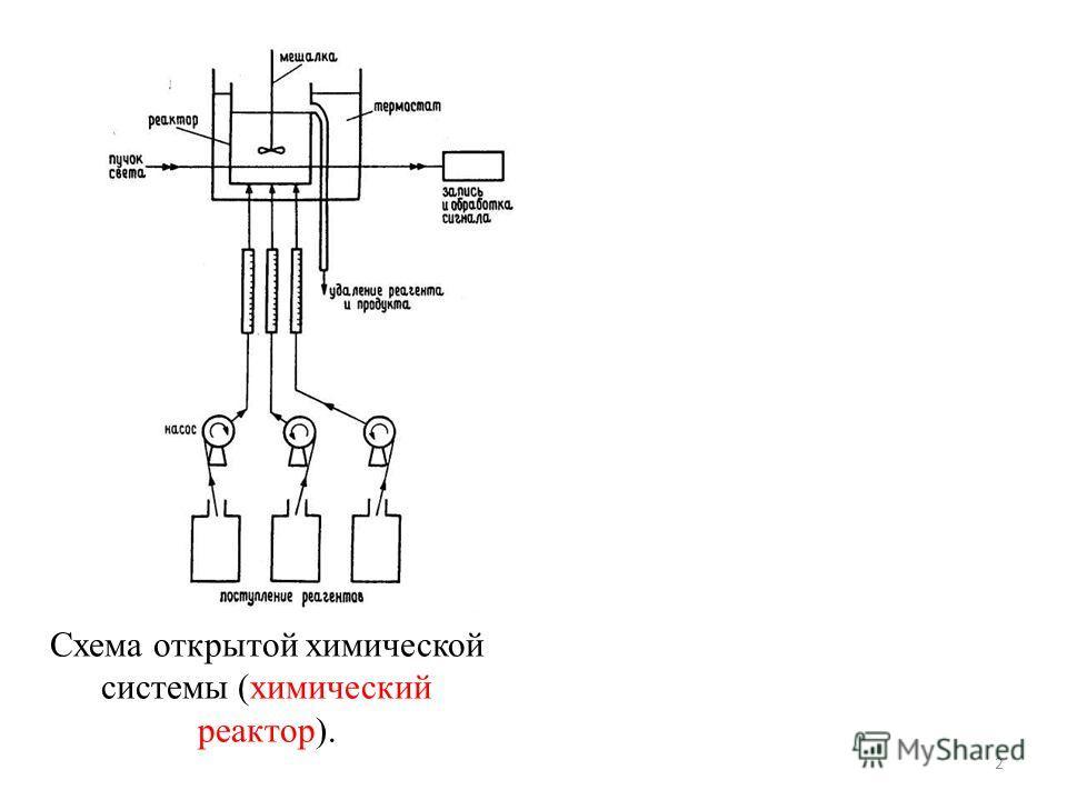 2 Схема открытой химической системы (химический реактор).