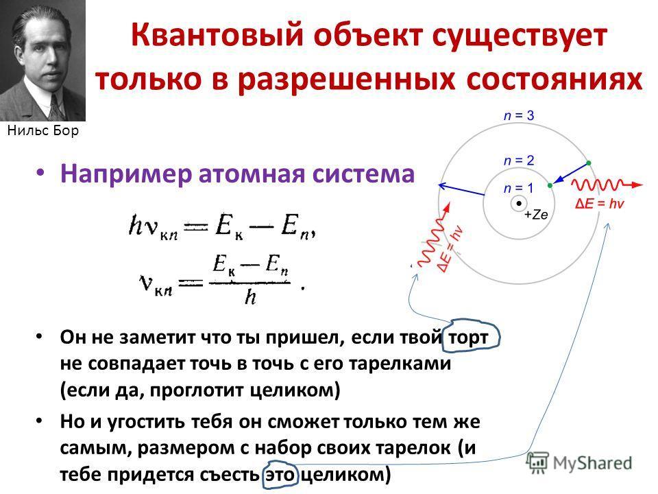 Узнав что либо мы изменили объект Принцип неопределенности Гейзенберга Знаем 100% где – не знаем какой Знаем 100% какой – не знаем где Нельзя одновременно точно узнать какой и где