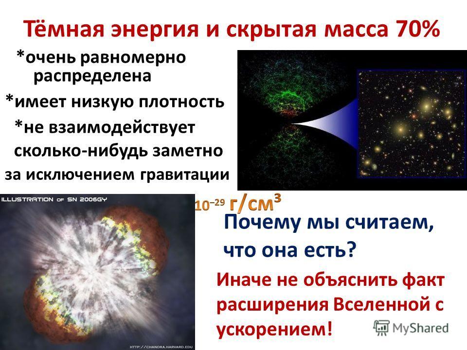 Темная материя 22% Легкие нейтрино ?? Тяжелые нейтрино ??? Суперсимметричные частицы ???? Космионы ?????