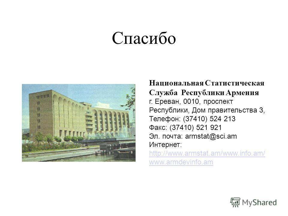 Спасибо Национальная Статистическая Служба Республики Армения г. Ереван, 0010, проспект Республики, Дом правительства 3, Телефон: (37410) 524 213 Факс: (37410) 521 921 Эл. почта: armstat@sci.am Интернет: http://www.armstat.am/www.info.am/ http://www.