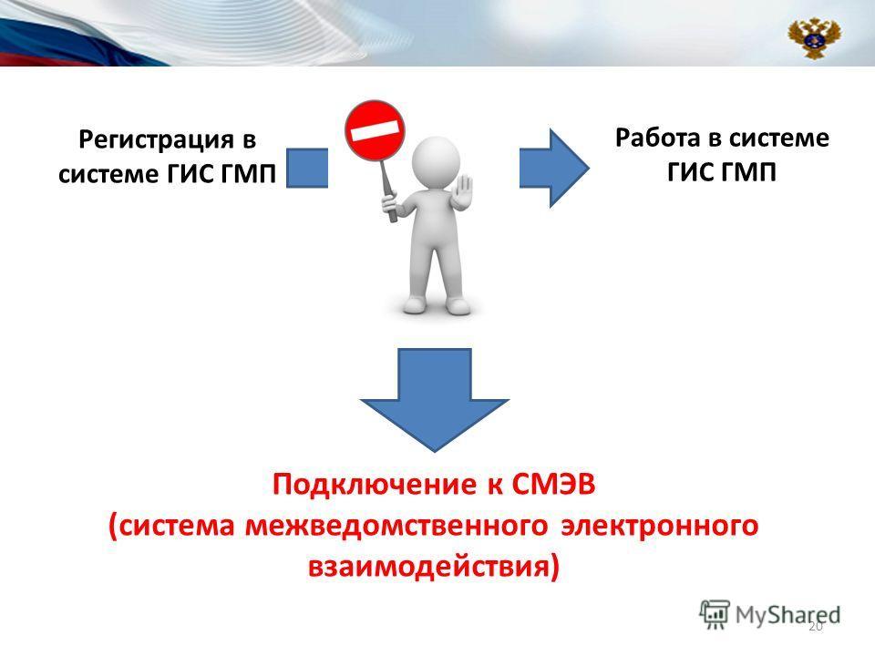 Регистрация в системе ГИС ГМП Работа в системе ГИС ГМП Подключение к СМЭВ (система межведомственного электронного взаимодействия) 20