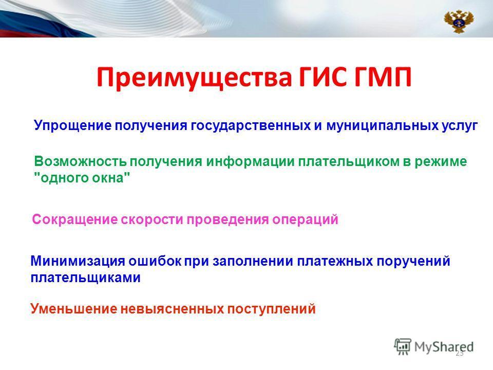 Преимущества ГИС ГМП Упрощение получения государственных и муниципальных услуг Возможность получения информации плательщиком в режиме