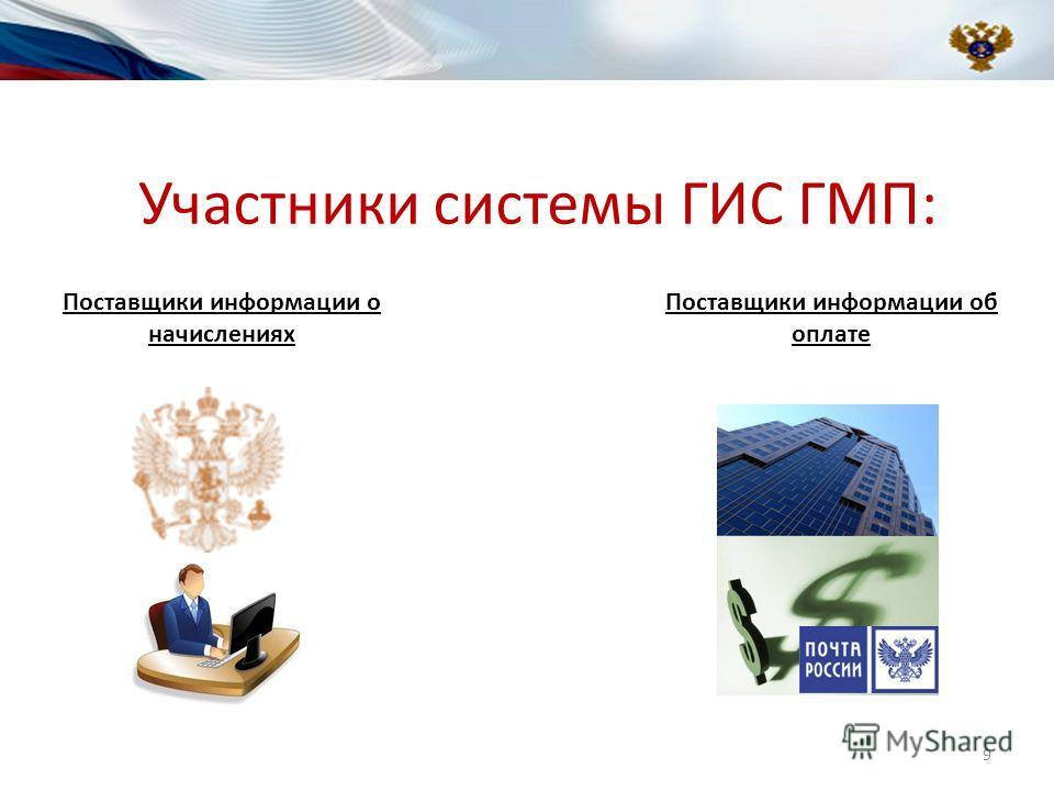 Участники системы ГИС ГМП: Поставщики информации о начислениях Поставщики информации об оплате 9