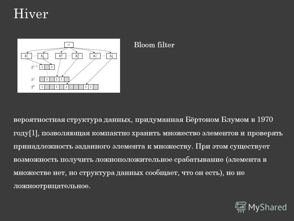 Hiver Bloom filter вероятностная структура данных, придуманная Бёртоном Блумом в 1970 году[1], позволяющая компактно хранить множество элементов и проверять принадлежность заданного элемента к множеству. При этом существует возможность получить ложно