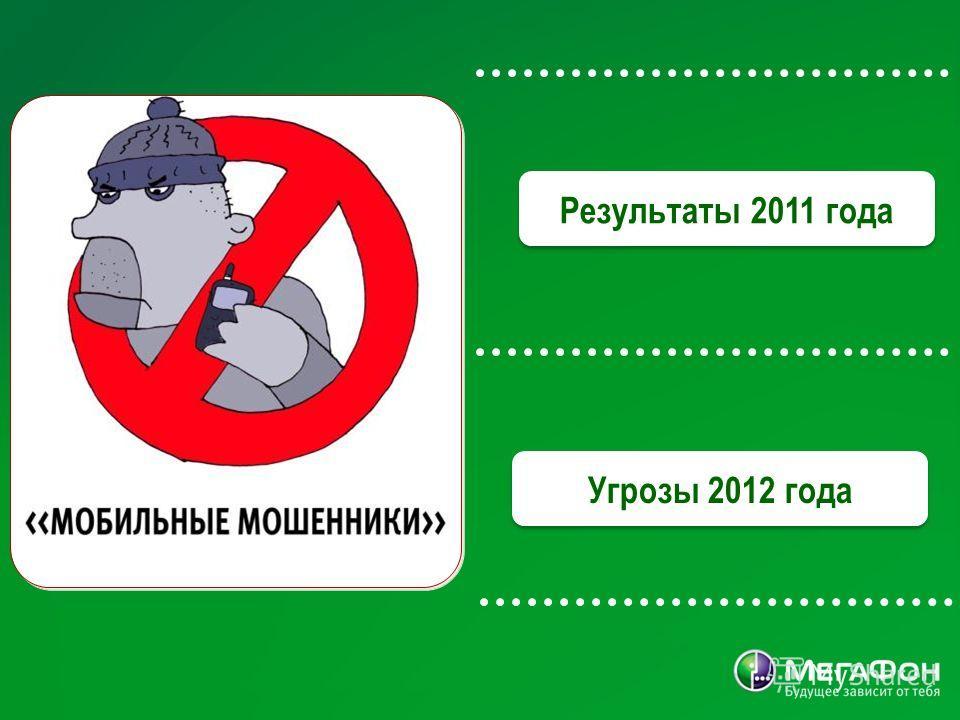 Результаты 2011 года Угрозы 2012 года