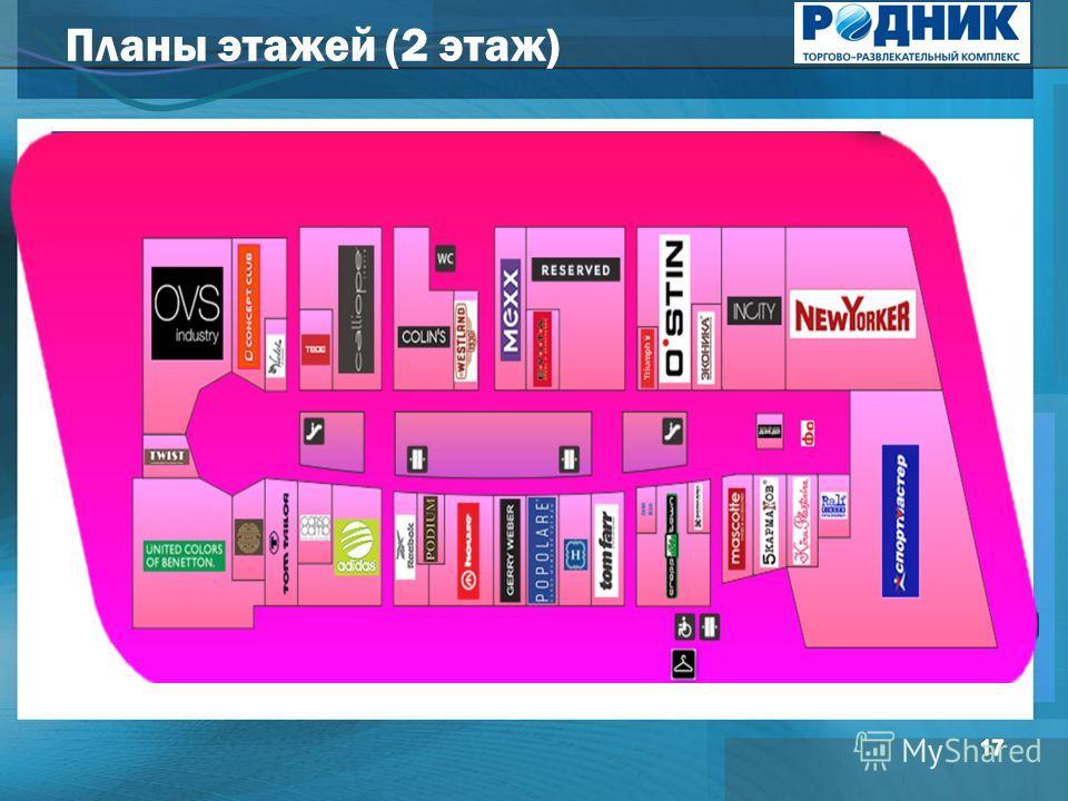 Планы этажей (2 этаж)