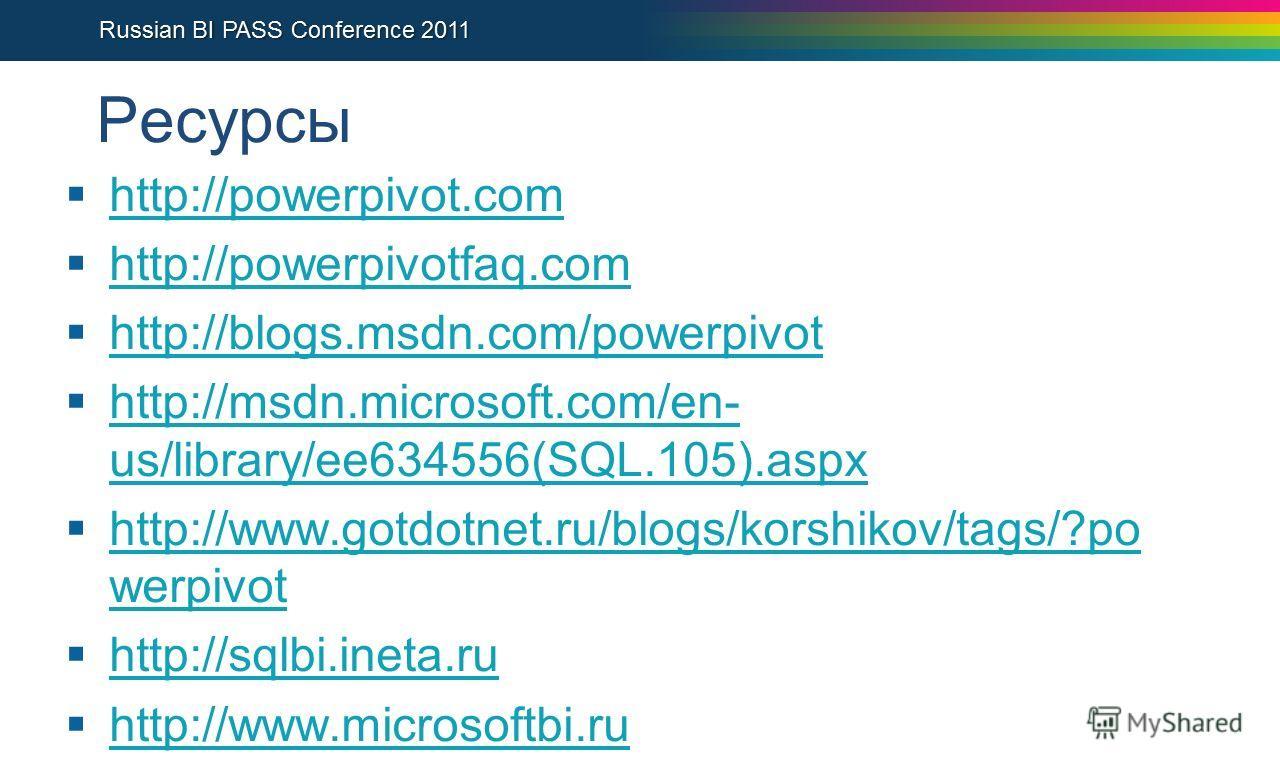 Ресурсы http://powerpivot.com http://powerpivotfaq.com http://blogs.msdn.com/powerpivot http://msdn.microsoft.com/en- us/library/ee634556(SQL.105).aspx http://msdn.microsoft.com/en- us/library/ee634556(SQL.105).aspx http://www.gotdotnet.ru/blogs/kors