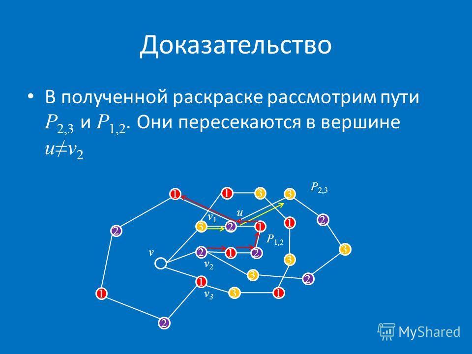 Доказательство В полученной раскраске рассмотрим пути P 2,3 и P 1,2. Они пересекаются в вершине uv 2 1 2 3 v2v2 v1v1 1 12 2 v P 1,2 v3v3 1 1 3 3 P 2,3 u 1 3 3 3 3 2 2 1 1 2 2