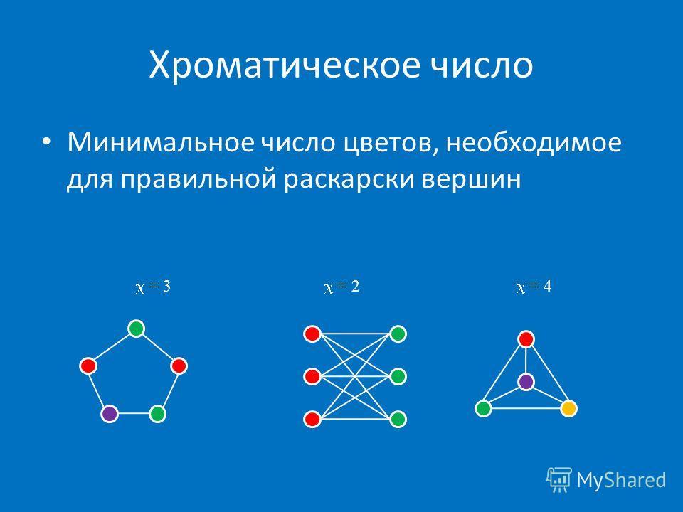Хроматическое число Минимальное число цветов, необходимое для правильной раскарски вершин = 3 = 4 = 2