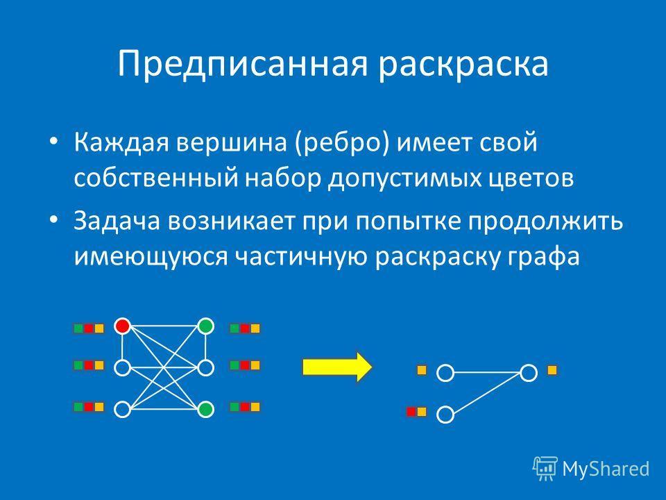 Предписанная раскраска Каждая вершина (ребро) имеет свой собственный набор допустимых цветов Задача возникает при попытке продолжить имеющуюся частичную раскраску графа
