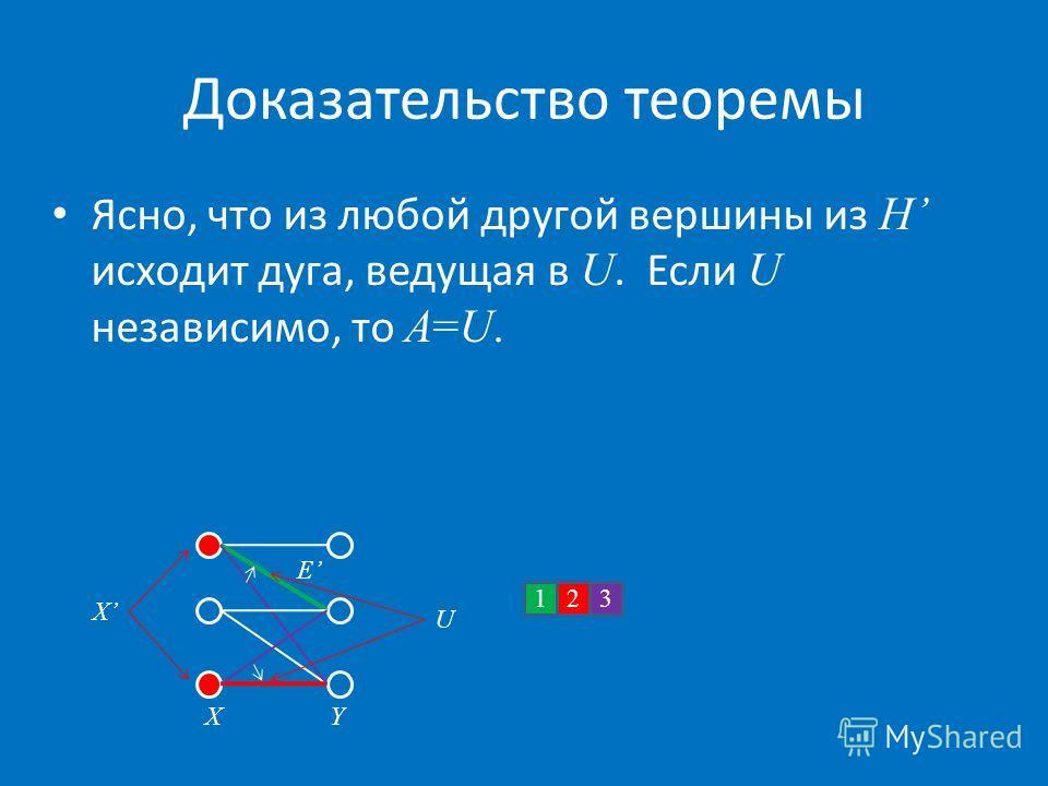 Доказательство теоремы Ясно, что из любой другой вершины из H исходит дуга, ведущая в U. Если U независимо, то A=U. XY E X 132 U