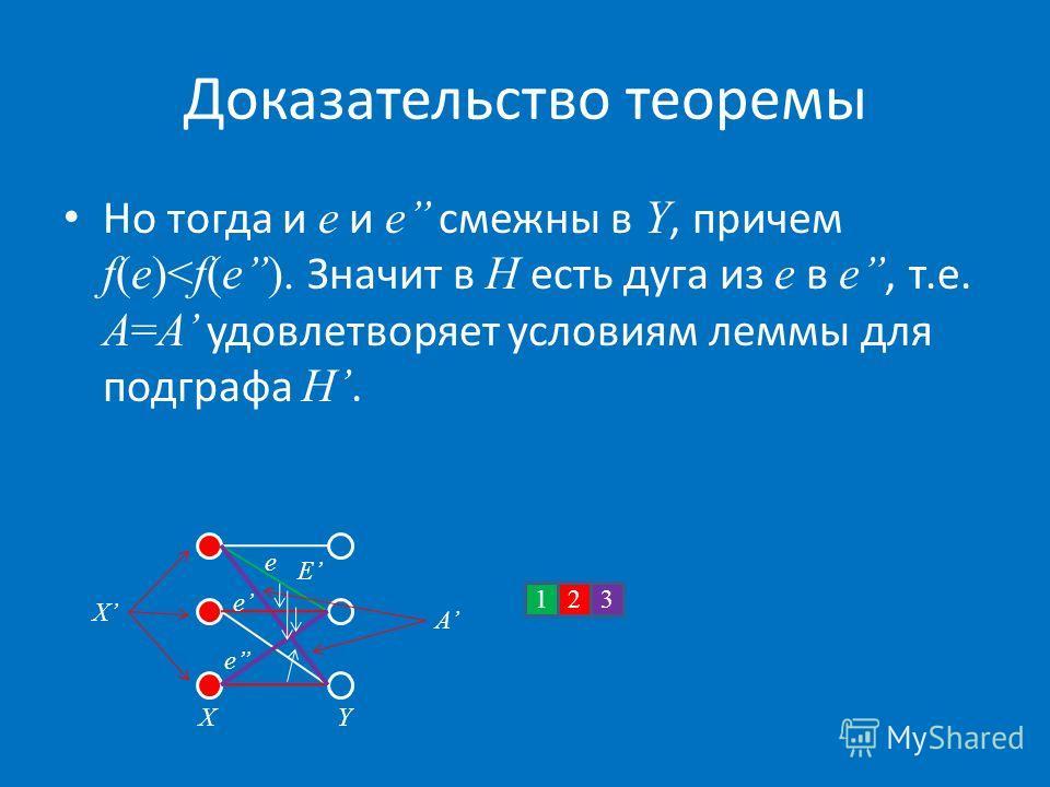 Доказательство теоремы Но тогда и e и e смежны в Y, причем f(e)