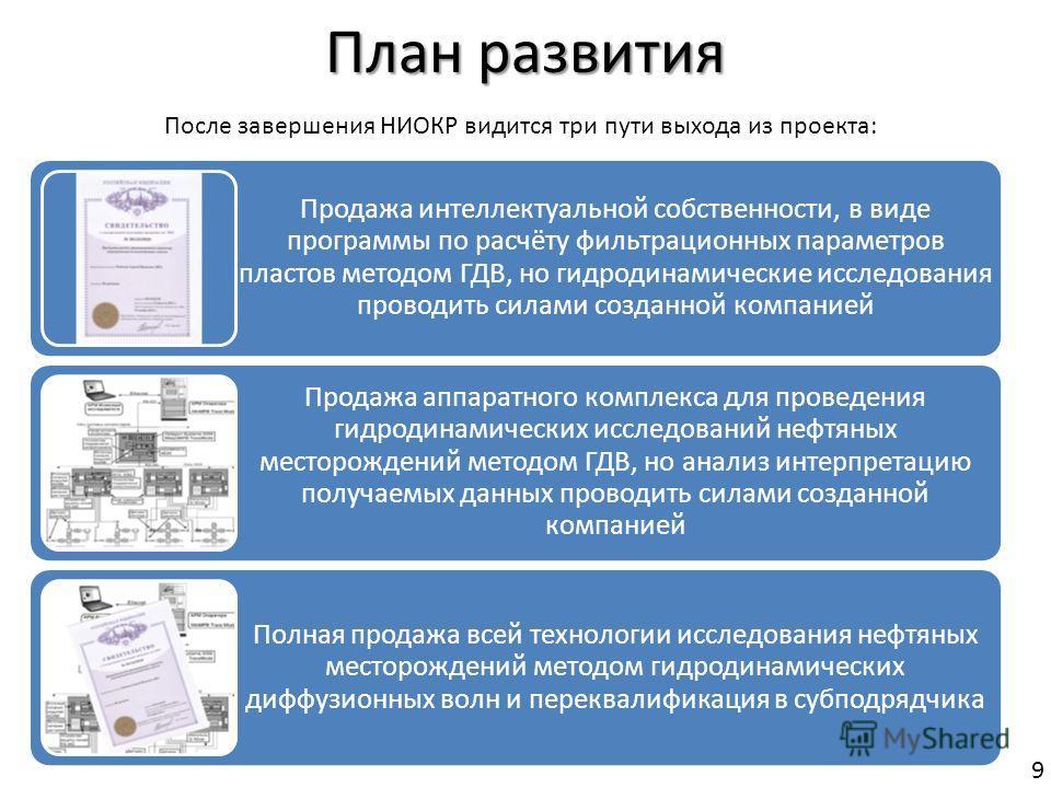После завершения НИОКР видится три пути выхода из проекта: Продажа интеллектуальной собственности, в виде программы по расчёту фильтрационных параметров пластов методом ГДВ, но гидродинамические исследования проводить силами созданной компанией Прода
