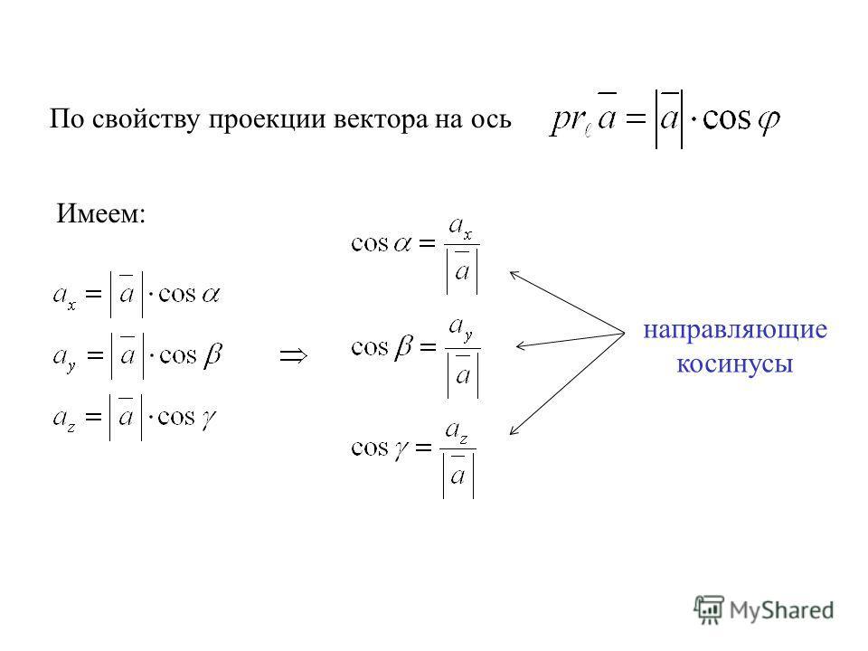 По свойству проекции вектора на ось Имеем: направляющие косинусы
