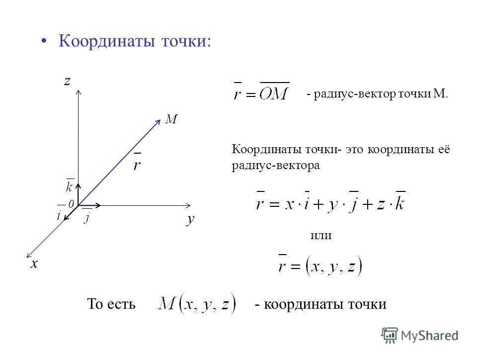 Координаты точки: z M 0 x y - радиус-вектор точки М. Координаты точки- это координаты её радиус-вектора или То есть- координаты точки
