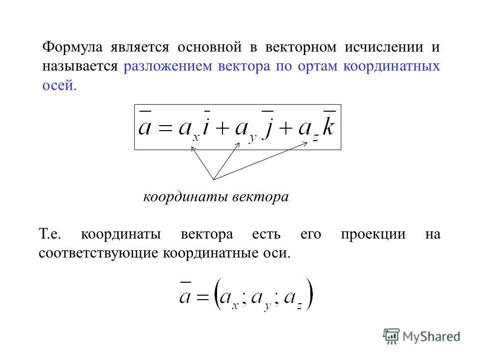 Формула является основной в векторном исчислении и называется разложением вектора по ортам координатных осей. координаты вектора Т.е. координаты вектора есть его проекции на соответствующие координатные оси.