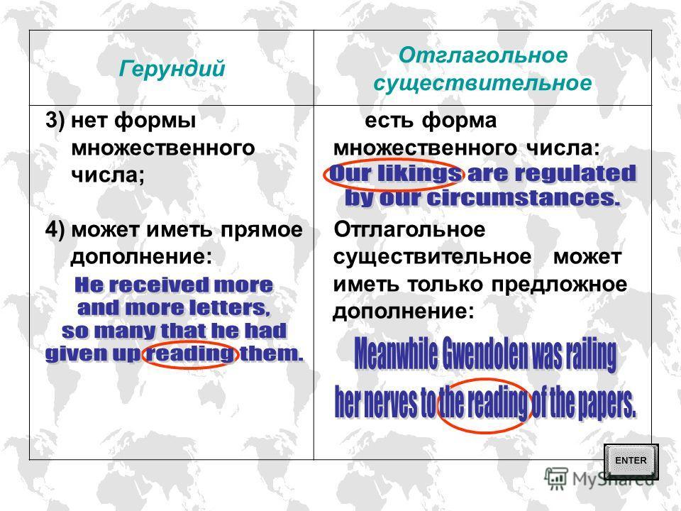 Основные отличия герундия от отглагольного существительного следующие: Герундий Отглагольное существительное 1) признаки глагола и существительного; 2) нет артикля; признак только существительного; отглагольное существительное может иметь артикль:
