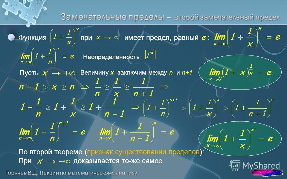 Функция при имеет предел, равный e : Пусть Величину x заключим между n и n+1 По второй теореме (признак существовании пределов): При доказывается то-же самое. Неопределенность