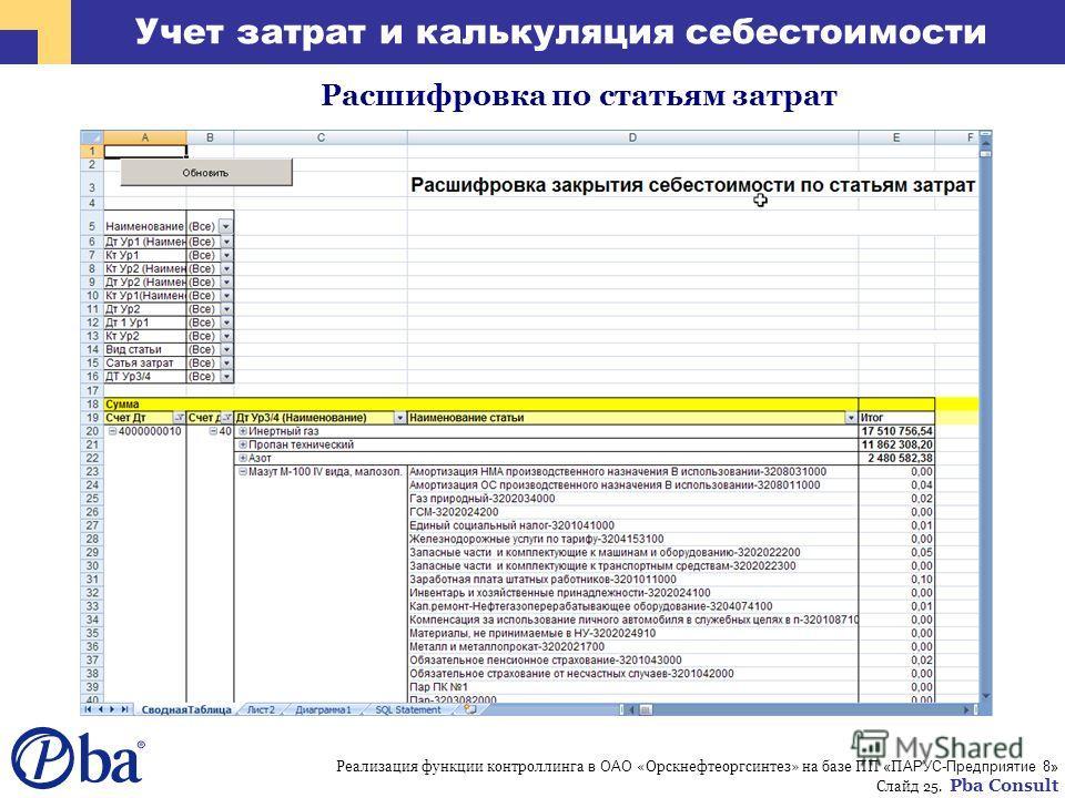 Реализация функции контроллинга в ОАО «Орскнефтеоргсинтез» на базе ПП « П АРУС-Предприятие 8» Слайд 25. Pba Consult Учет затрат и калькуляция себестоимости Расшифровка по статьям затрат