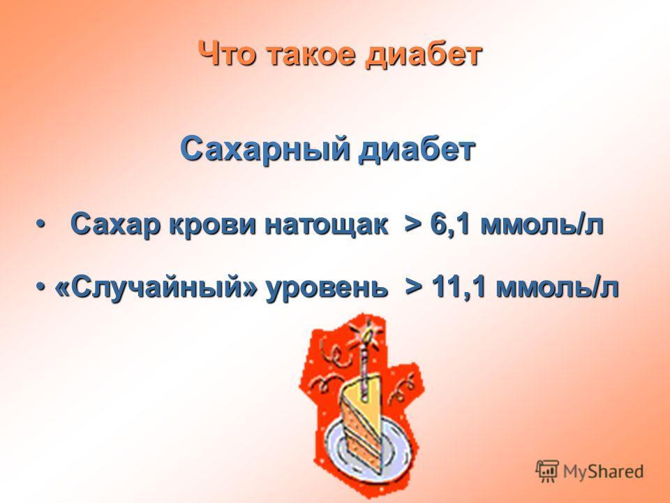 Что такое диабет Сахарный диабет Сахар крови натощак > 6,1 ммоль/л Сахар крови натощак > 6,1 ммоль/л «Случайный» уровень > 11,1 ммоль/л «Случайный» уровень > 11,1 ммоль/л
