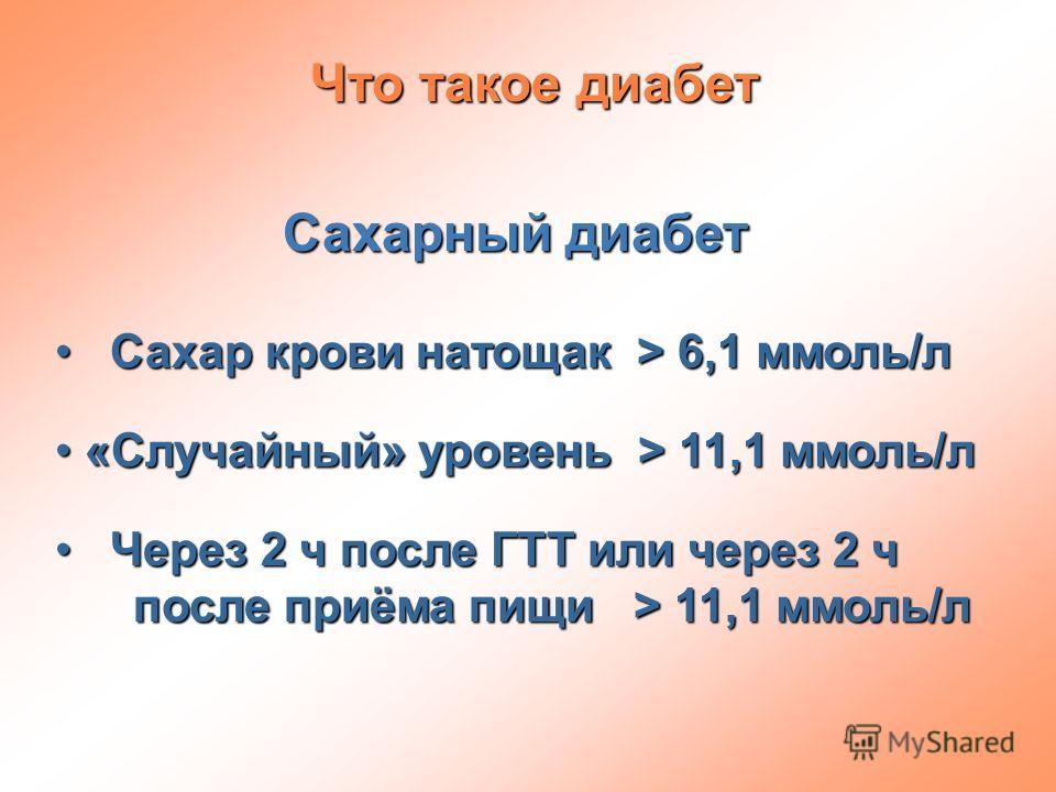 Что такое диабет Сахарный диабет Сахар крови натощак > 6,1 ммоль/л Сахар крови натощак > 6,1 ммоль/л «Случайный» уровень > 11,1 ммоль/л «Случайный» уровень > 11,1 ммоль/л Через 2 ч после ГТТ или через 2 ч Через 2 ч после ГТТ или через 2 ч после приём