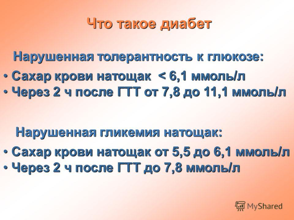 Что такое диабет Сахар крови натощак < 6,1 ммоль/л Сахар крови натощак < 6,1 ммоль/л Через 2 ч после ГТТ от 7,8 до 11,1 ммоль/л Через 2 ч после ГТТ от 7,8 до 11,1 ммоль/л Нарушенная толерантность к глюкозе: Нарушенная гликемия натощак: Сахар крови на