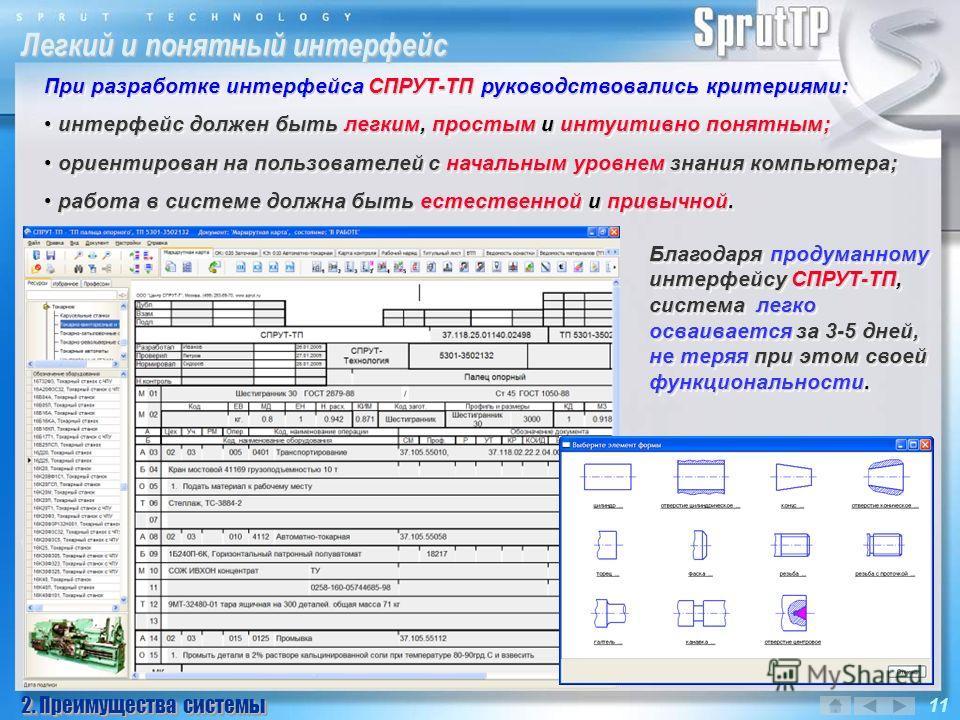 Легкий и понятный интерфейс 2. Преимущества системы 11 При разработке интерфейса СПРУТ-ТП руководствовались критериями: интерфейс должен быть легким, простым и интуитивно понятным; интерфейс должен быть легким, простым и интуитивно понятным; ориентир