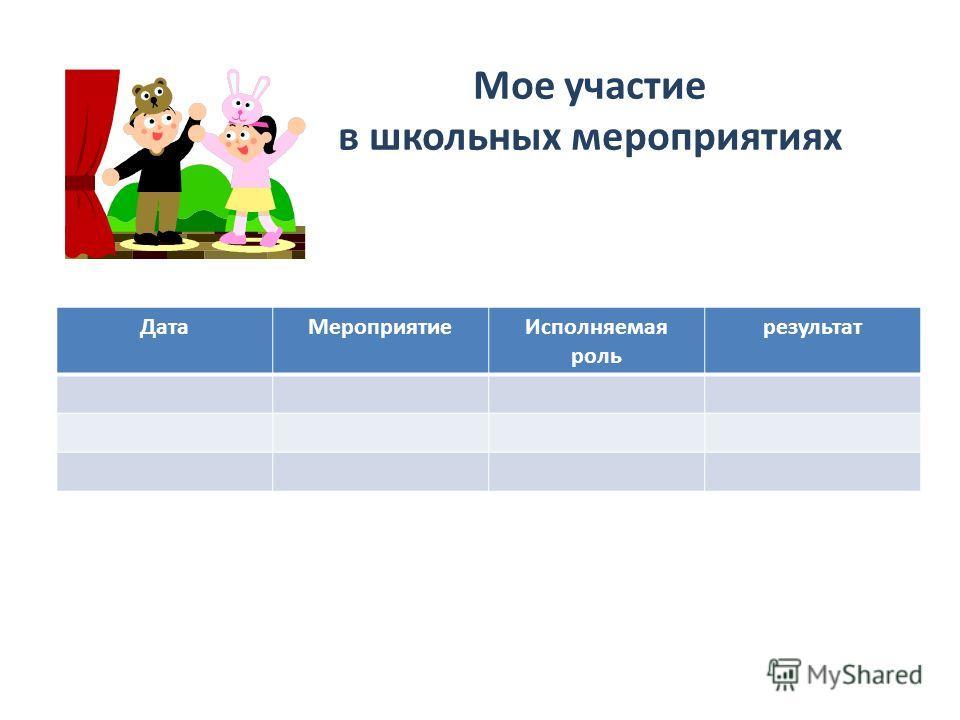 Мое участие в школьных мероприятиях ДатаМероприятиеИсполняемая роль результат