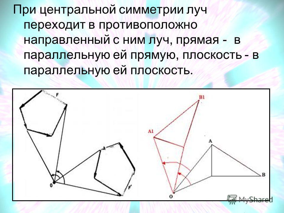 При центральной симметрии луч переходит в противоположно направленный с ним луч, прямая - в параллельную ей прямую, плоскость - в параллельную ей плоскость.