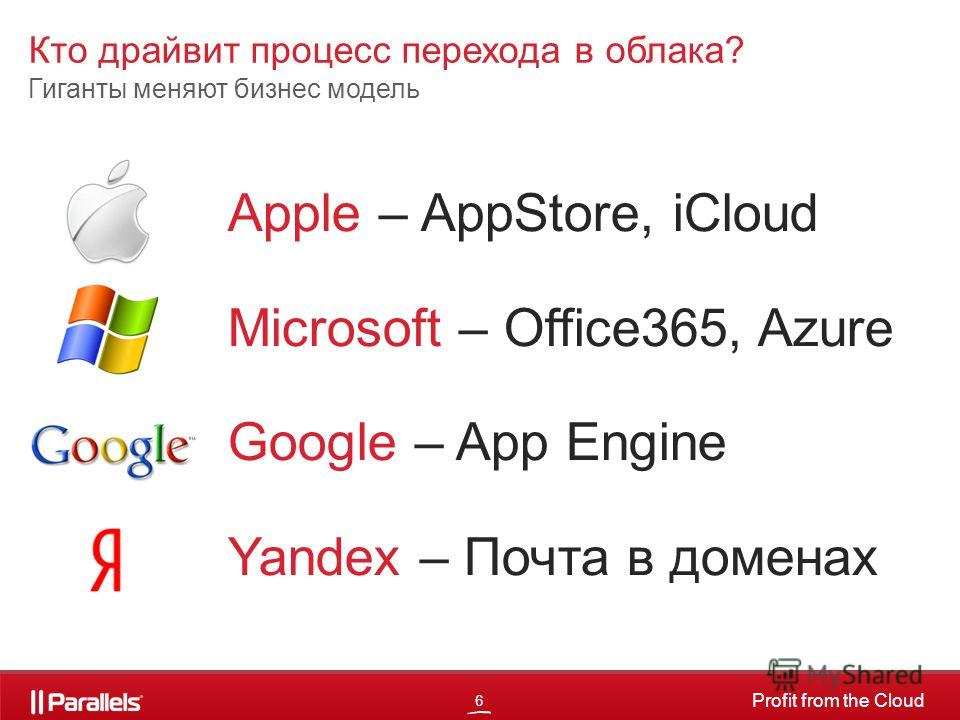 6 Profit from the Cloud Кто драйвит процесс перехода в облака? Гиганты меняют бизнес модель Apple – AppStore, iCloud Microsoft – Office365, Azure Google – App Engine Yandex – Почта в доменах