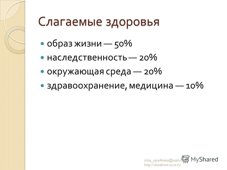 Слагаемые здоровья образ жизни 50% наследственность 20% окружающая среда 20% здравоохранение, медицина 10% irina_zare4neva@mail.ru http://dvoeknet.ucoz.ru