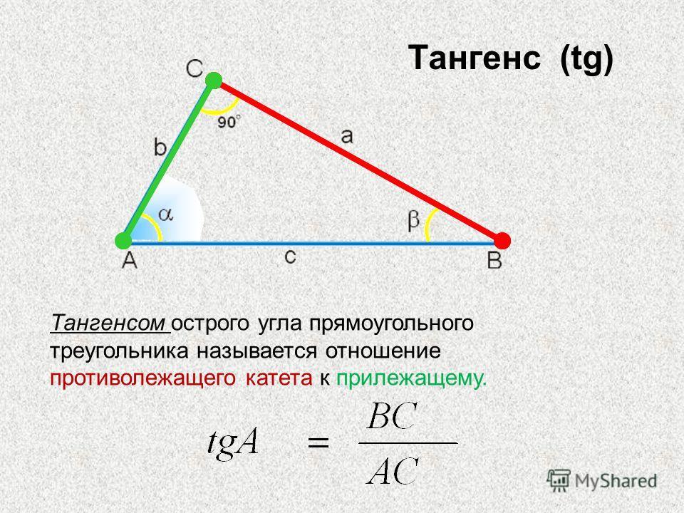Тангенс (tg) Тангенсом острого угла прямоугольного треугольника называется отношение противолежащего катета к прилежащему.