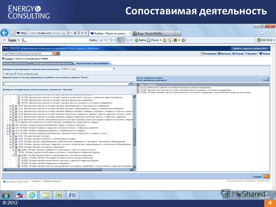 © 2012 4 Сопоставимая деятельность
