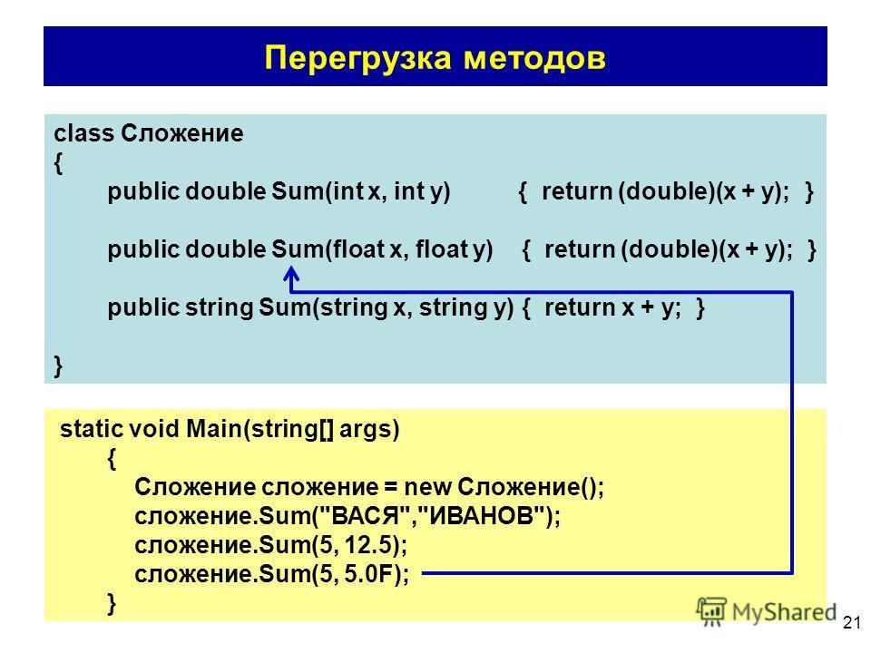 21 Перегрузка методов class Сложение { public double Sum(int x, int y) { return (double)(x + y); } public double Sum(float x, float y) { return (double)(x + y); } public string Sum(string x, string y) { return x + y; } } static void Main(string[] arg