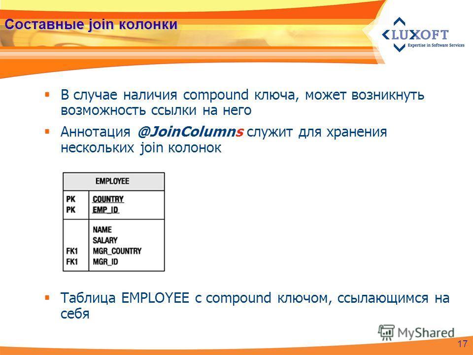 Составные join колонки В случае наличия compound ключа, может возникнуть возможность ссылки на него Аннотация @JoinColumns служит для хранения нескольких join колонок Таблица EMPLOYEE с compound ключом, ссылающимся на себя 17