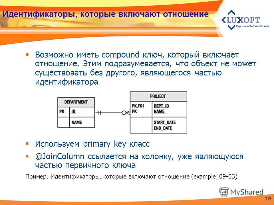 Идентификаторы, которые включают отношение Возможно иметь compound ключ, который включает отношение. Этим подразумевается, что объект не может существовать без другого, являющегося частью идентификатора Используем primary key класс @JoinColumn ссылае