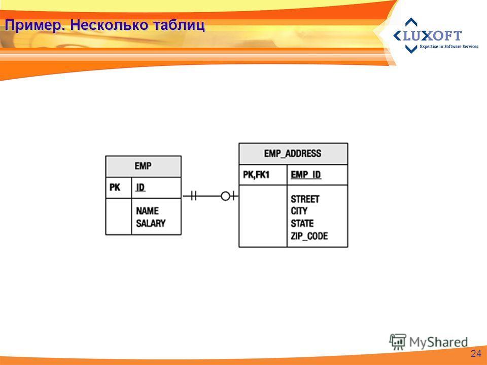 Пример. Несколько таблиц 24