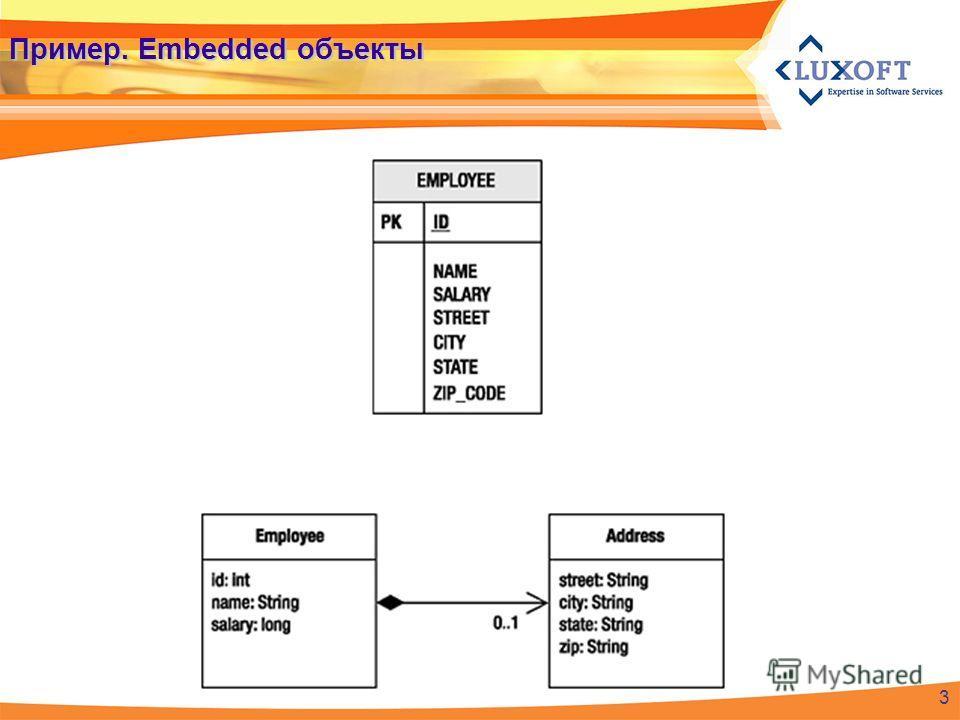 Пример. Embedded объекты 3