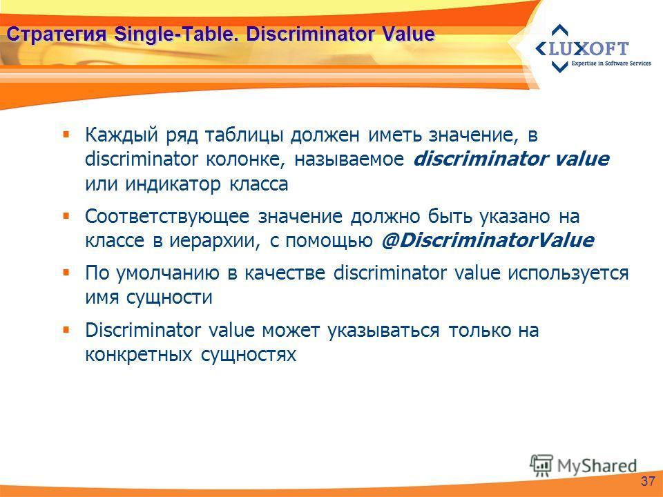 Стратегия Single-Table. Discriminator Value Каждый ряд таблицы должен иметь значение, в discriminator колонке, называемое discriminator value или индикатор класса Соответствующее значение должно быть указано на классе в иерархии, с помощью @Discrimin