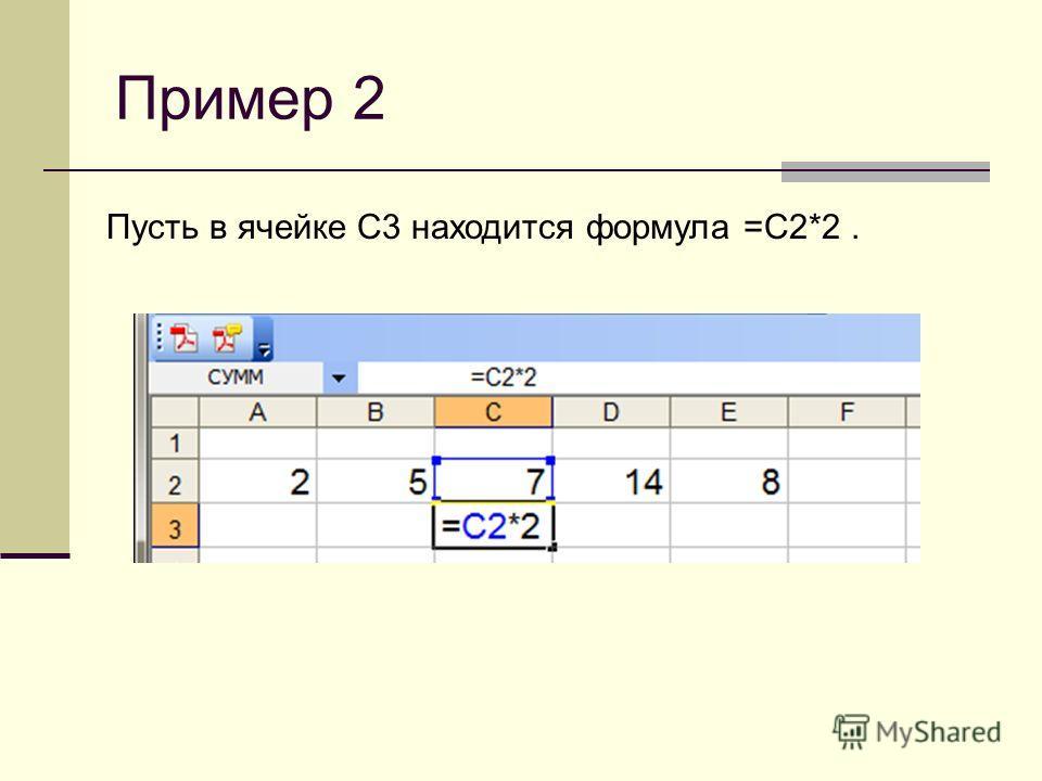 Пример 2 Пусть в ячейке С3 находится формула =С2*2.