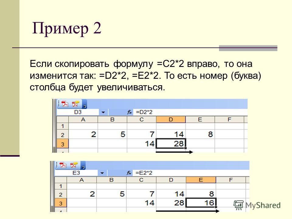 Пример 2 Если скопировать формулу =С2*2 вправо, то она изменится так: =D2*2, =E2*2. То есть номер (буква) столбца будет увеличиваться.