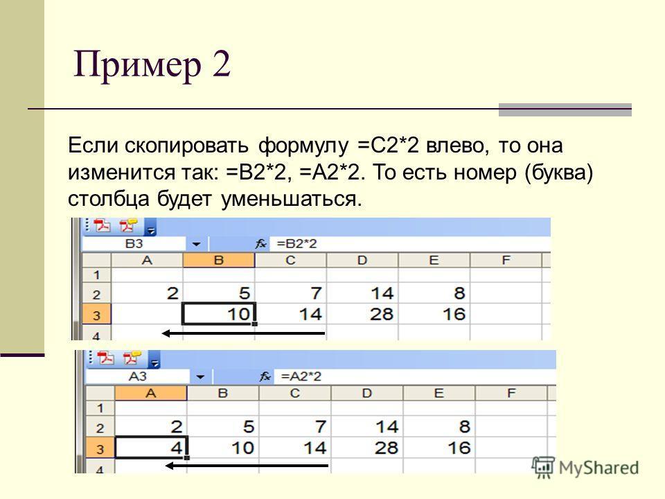Пример 2 Если скопировать формулу =С2*2 влево, то она изменится так: =В2*2, =А2*2. То есть номер (буква) столбца будет уменьшаться.