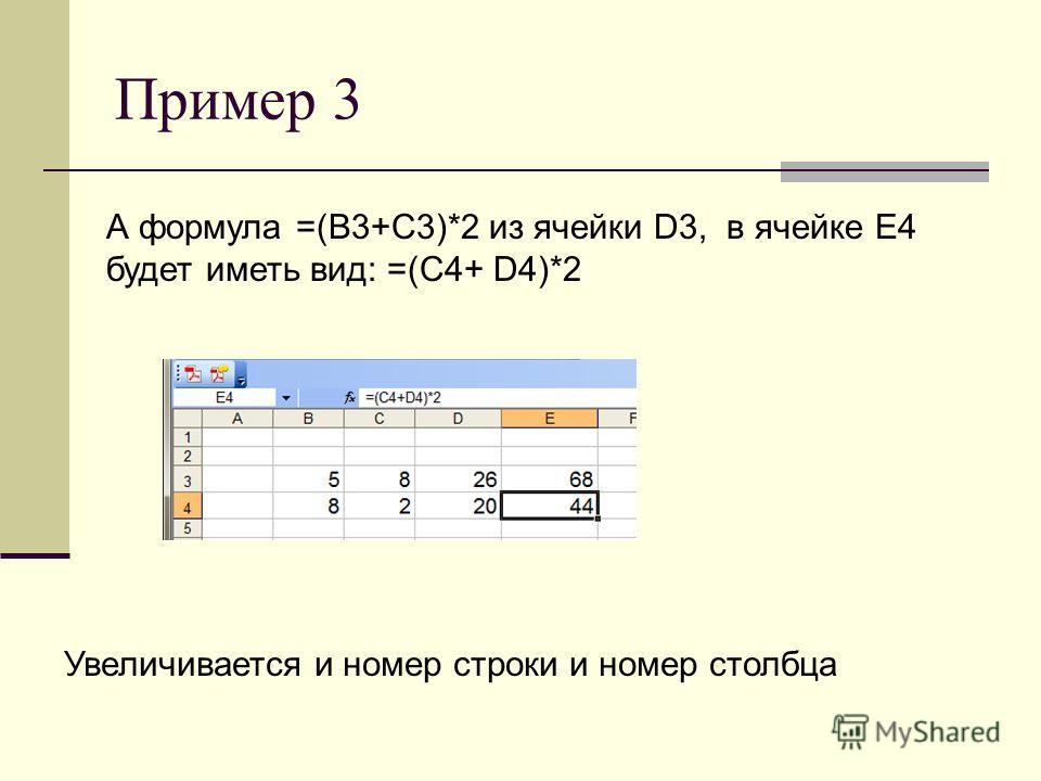Пример 3 А формула =(B3+С3)*2 из ячейки D3, в ячейке E4 будет иметь вид: =(C4+ D4)*2 Увеличивается и номер строки и номер столбца