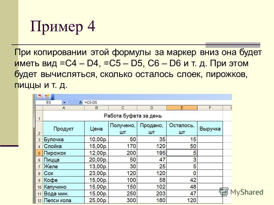 Пример 4 При копировании этой формулы за маркер вниз она будет иметь вид =C4 – D4, =C5 – D5, C6 – D6 и т. д. При этом будет вычисляться, сколько осталось слоек, пирожков, пиццы и т. д.